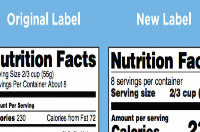 """FDA Drops Food Labels as """"Fake Meat"""" Rolls Out"""